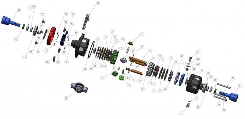 https://www.scs-m2.com/6016/powerlock-2-differential-set?number=M10400_15x24x5